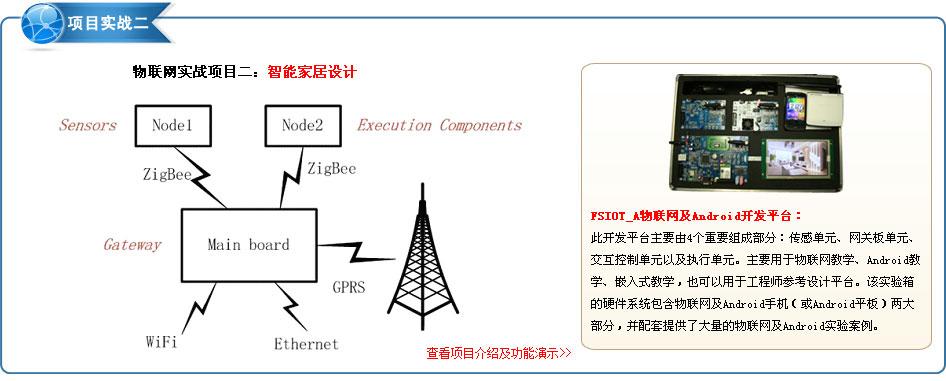 烟雾传感器与adc0832的接线图