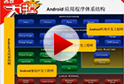 零基础学Android开发:蓝牙聊天室APP第二讲