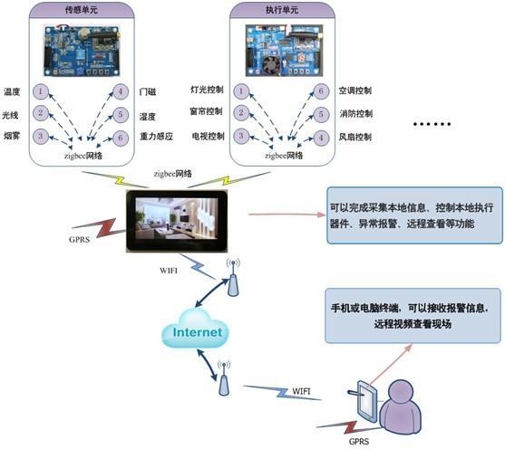 互联网公司组织结构框架图